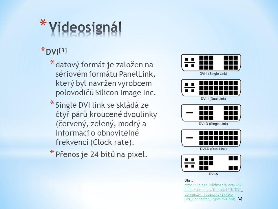Videosignál DVI[3] datový formát je založen na sériovém formátu PanelLink, který byl navržen výrobcem polovodičů Silicon Image Inc.